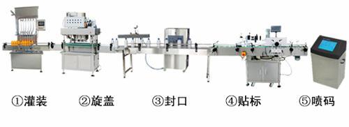 真空回吸防污染式食用油灌装生产线